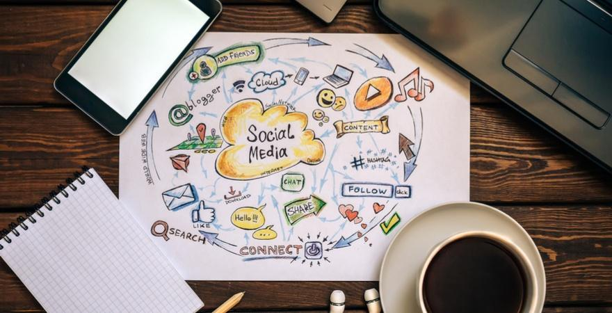 Social Media Marketing Opertunities