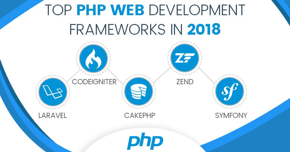 Top Web Development Frameworks